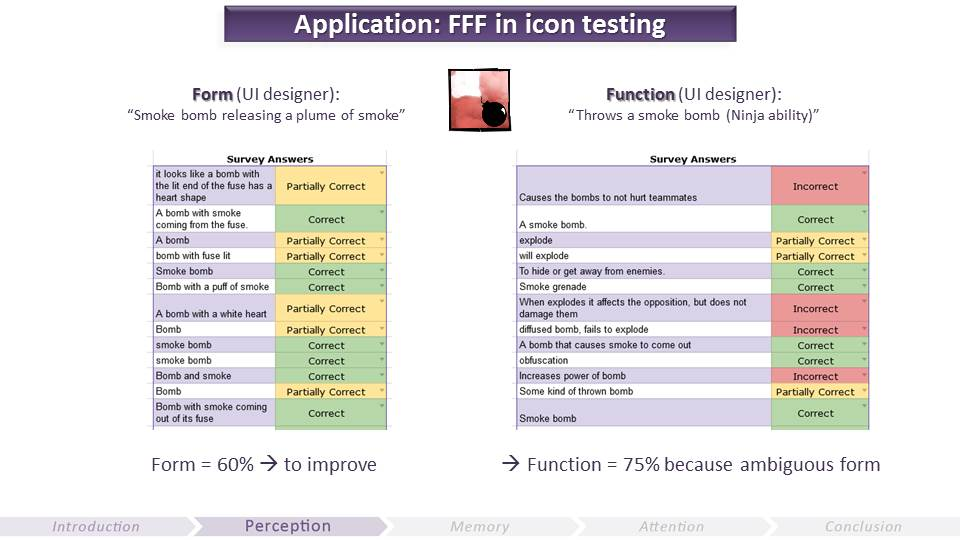 Perception - Form Follows Function in Icon Testing | Video Game UX