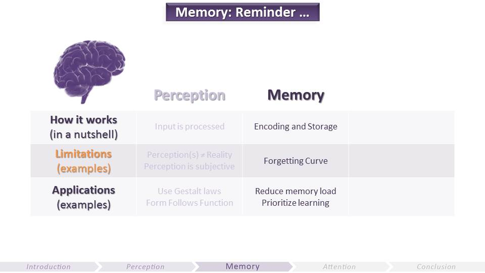How Memory Works | Video Game UX