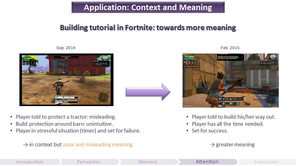 Attention: Context & Meaning | Video Game UX