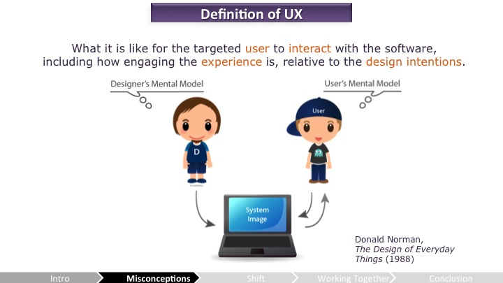 Definition of UX