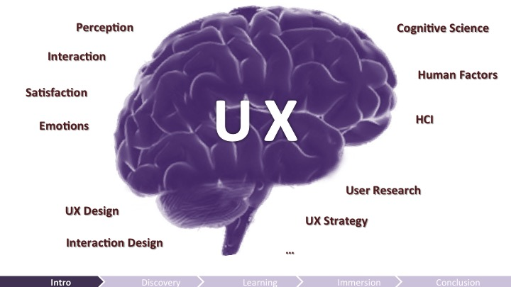 Brain and UX