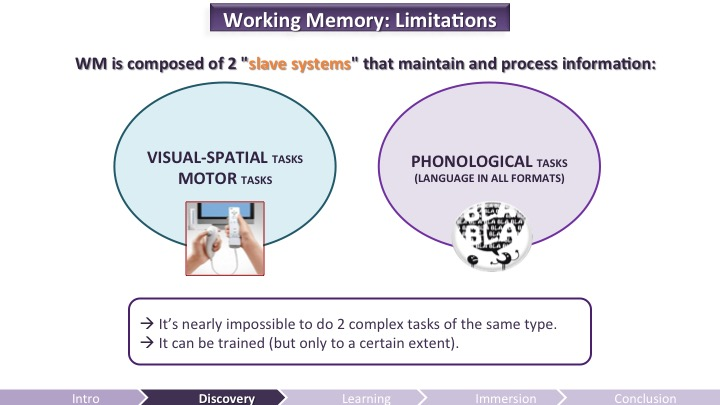 Limitations to Working Memory