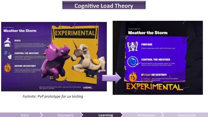 Cognitive Load Theory | Game UX