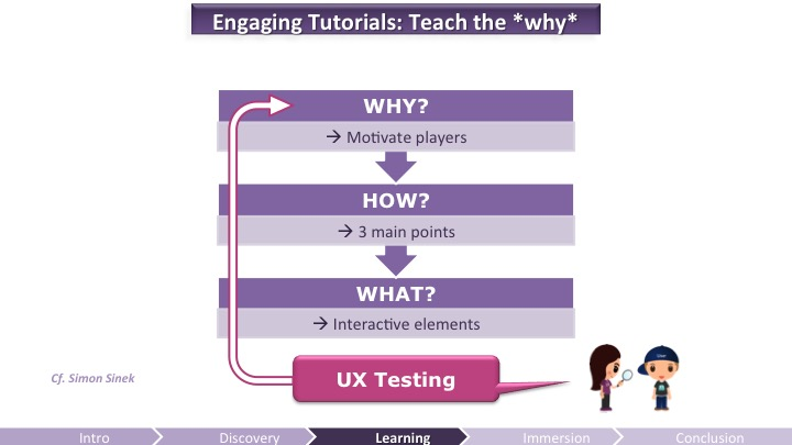 Engaging Tutorials: Teach the Why | Game UX