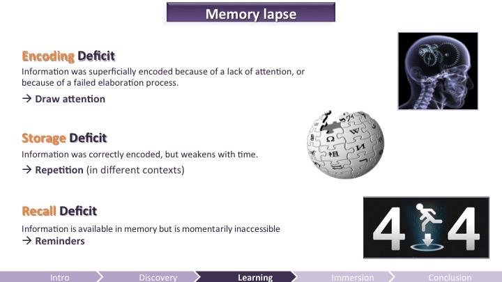 Memory Lapse | Game UX