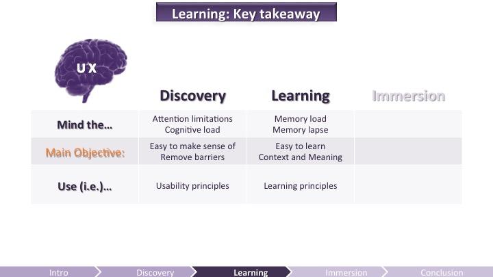 Learning - Key Takeaway | Game UX