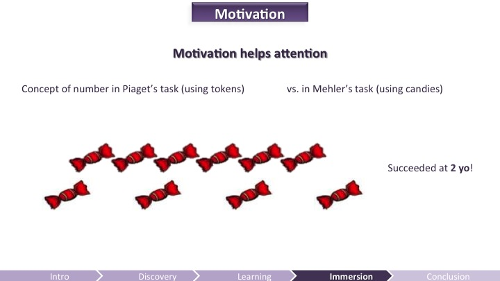 Motivation Helps Attention | Game UX