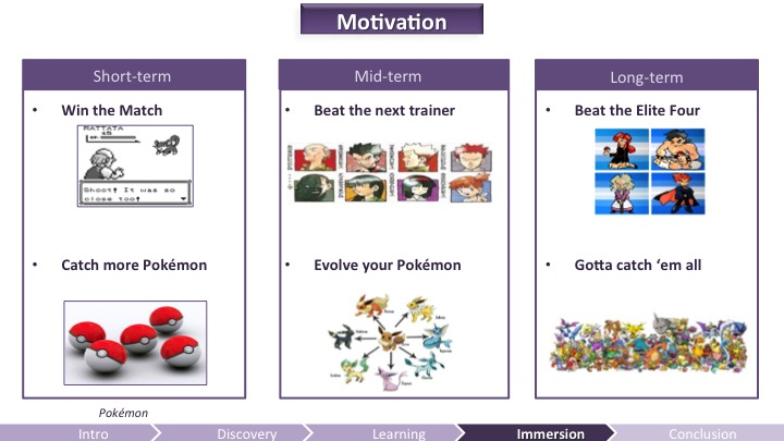 Motivation - Short, Medium and Long-Term | Game UX