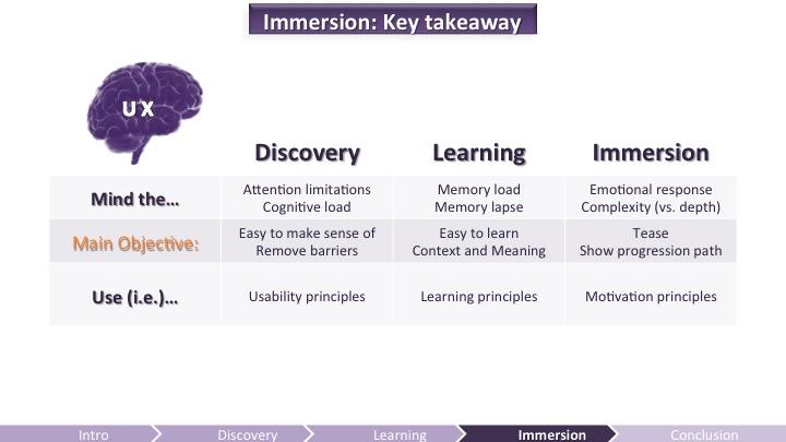 Immersion - Key Takeaway | Game UX