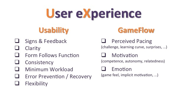 UX framework for video game development