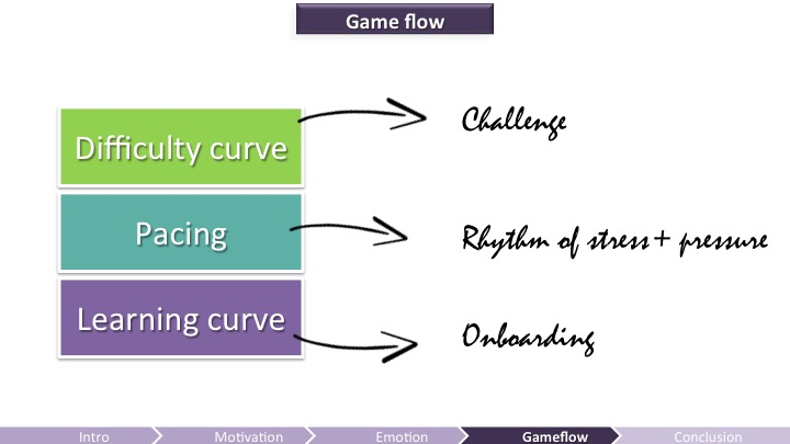 The Gamers Brain Part The UX Of Engagement And Immersion Or - Game flow summary