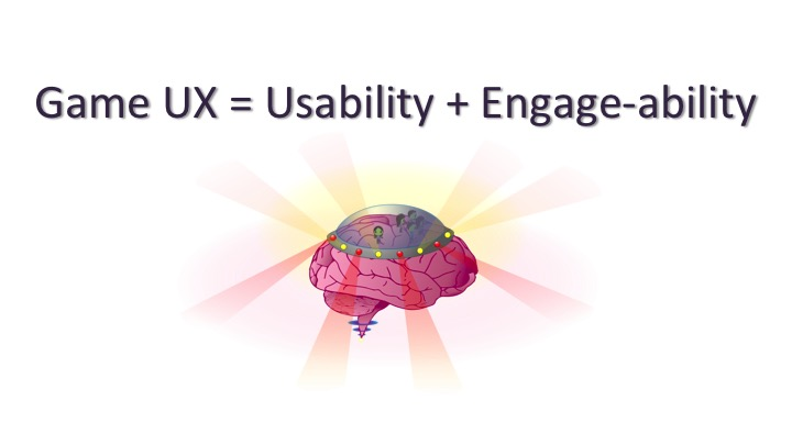 Game UX = Usability + Engage-ability